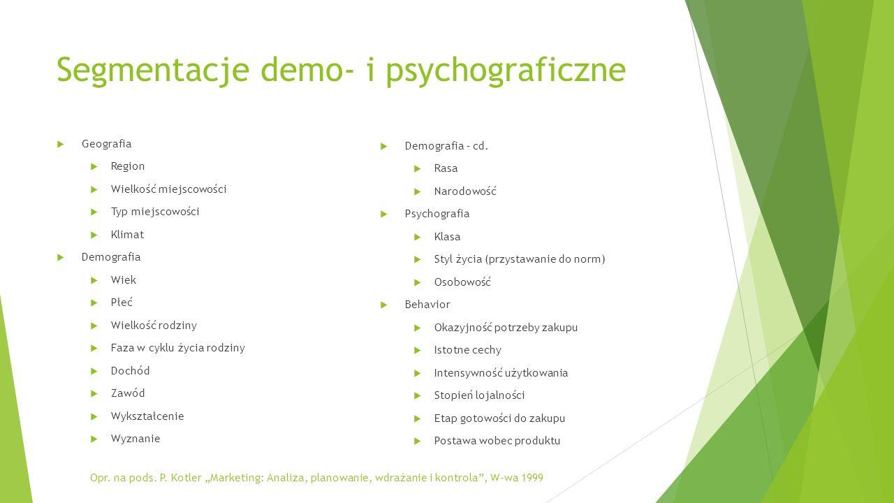 Segmentacje demo- i psychograficzne