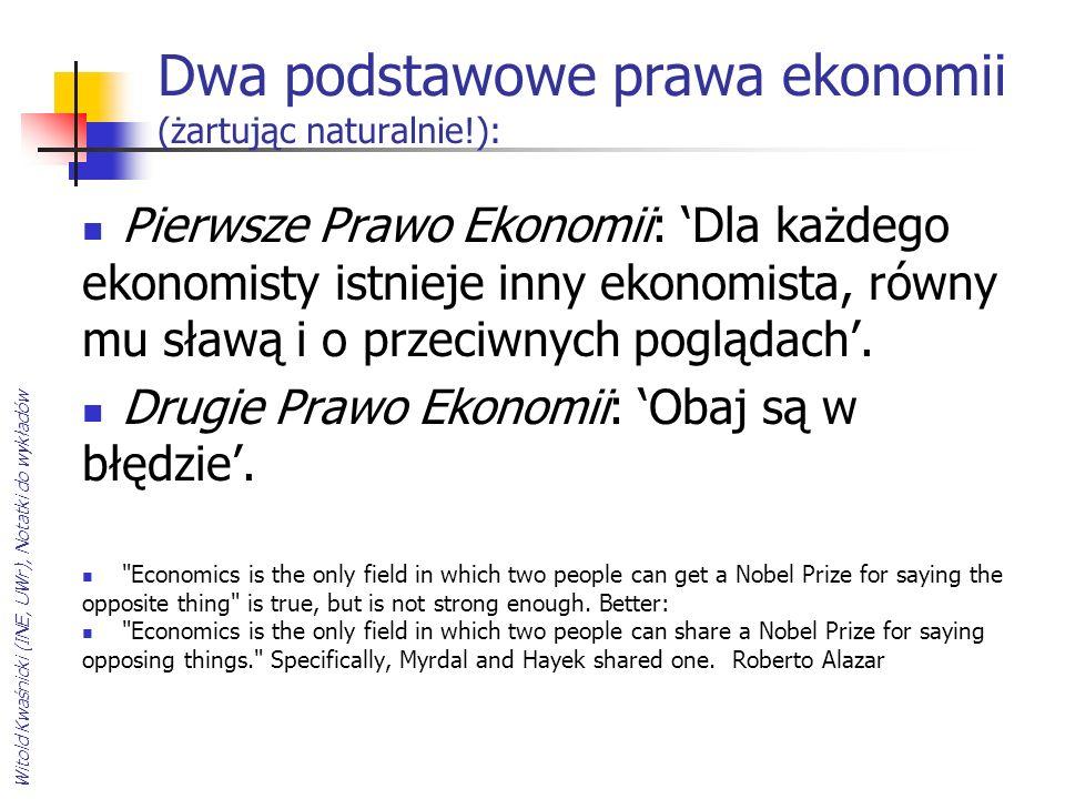 Dwa podstawowe prawa ekonomii (żartując naturalnie!):