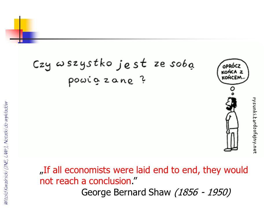 George Bernard Shaw (1856 - 1950)