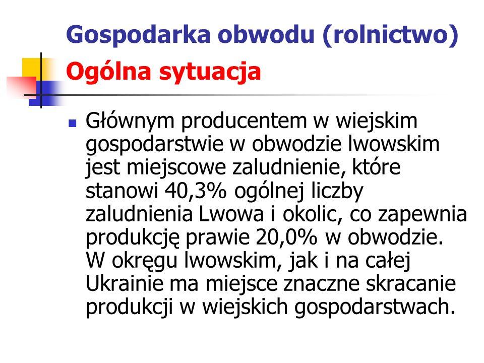 Gospodarka obwodu (rolnictwo) Ogólna sytuacja