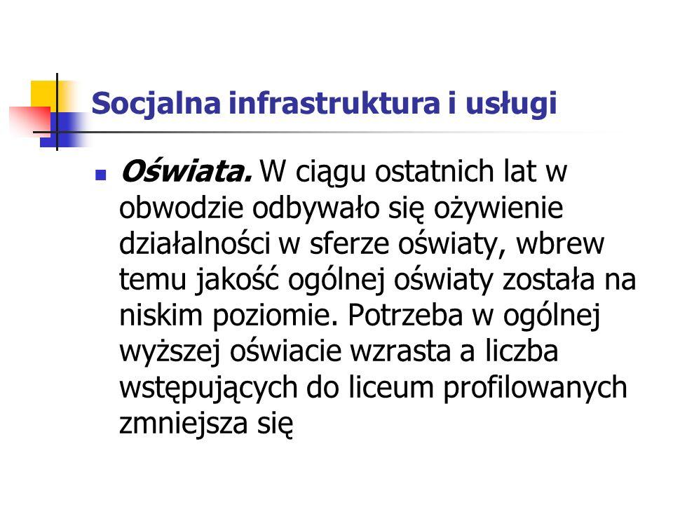 Socjalna infrastruktura i usługi