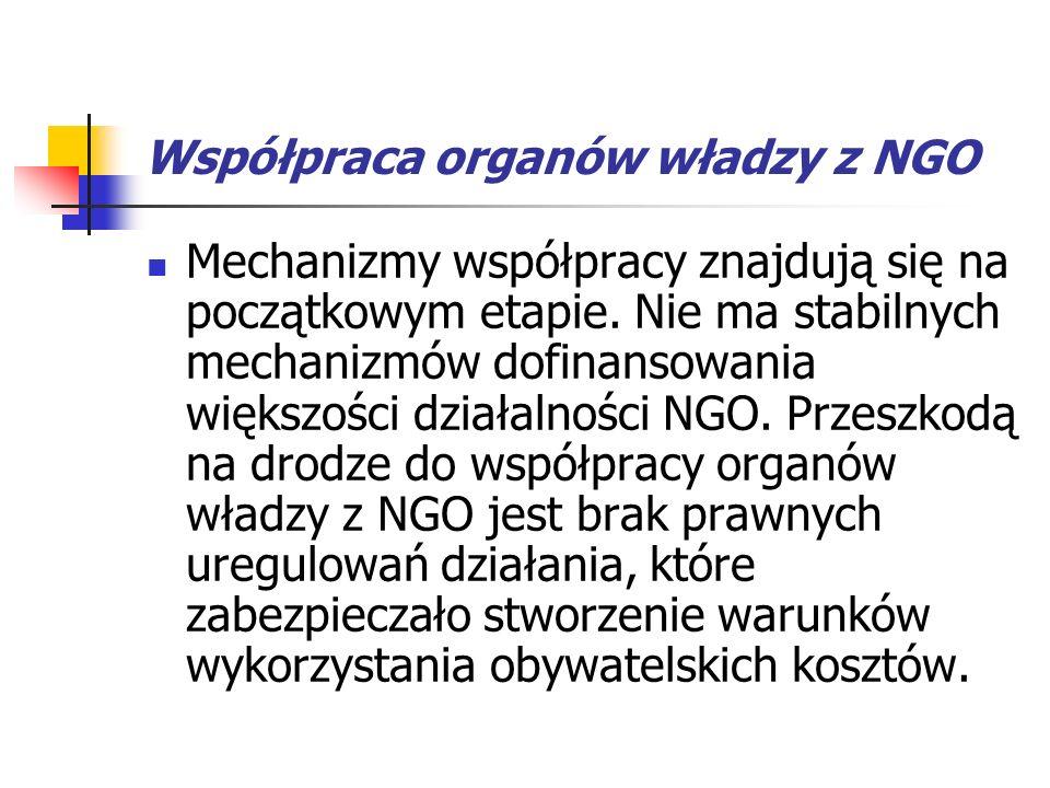 Współpraca organów władzy z NGO