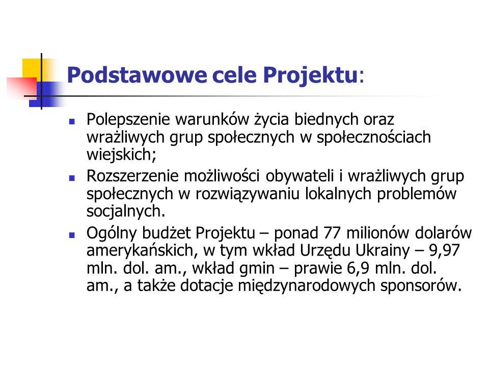 Podstawowe cele Projektu: