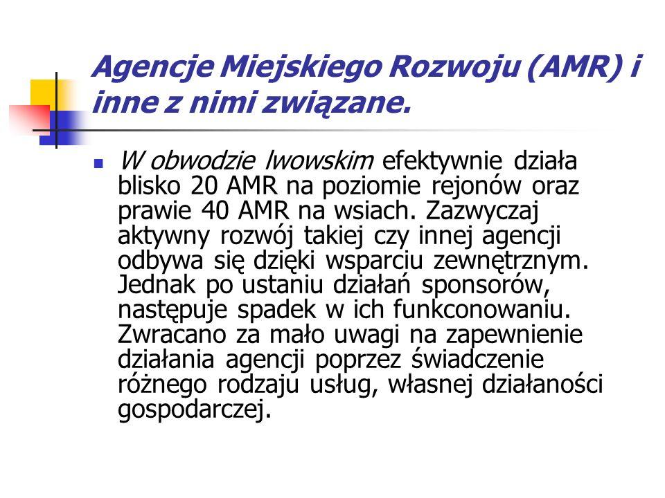 Agencje Miejskiego Rozwoju (AMR) i inne z nimi związane.