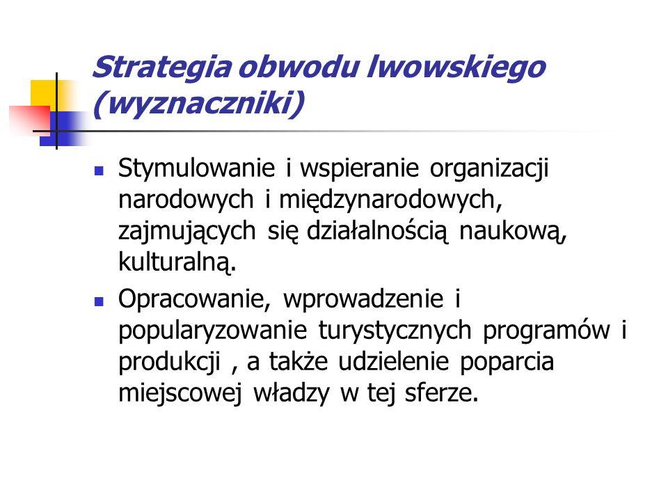 Strategia obwodu lwowskiego (wyznaczniki)