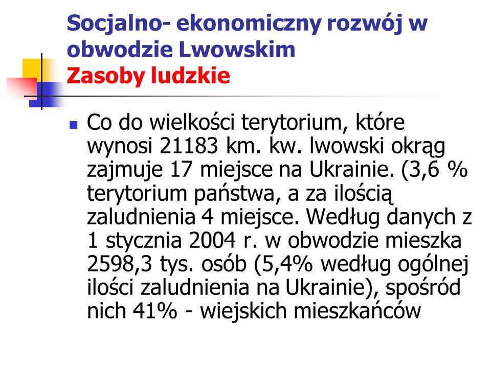 Socjalno- ekonomiczny rozwój w obwodzie Lwowskim Zasoby ludzkie
