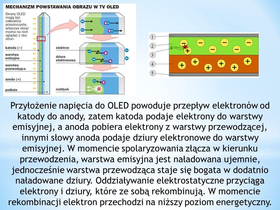Przyłożenie napięcia do OLED powoduje przepływ elektronów od katody do anody, zatem katoda podaje elektrony do warstwy emisyjnej, a anoda pobiera elektrony z warstwy przewodzącej, innymi słowy anoda podaje dziury elektronowe do warstwy emisyjnej.