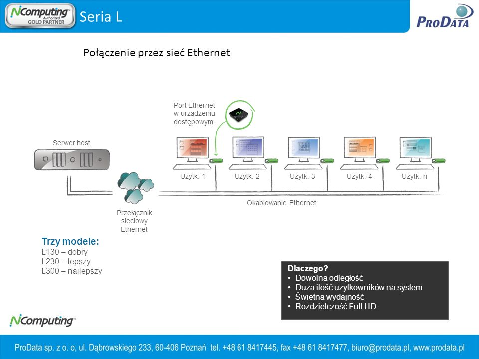 Przełącznik sieciowy Ethernet