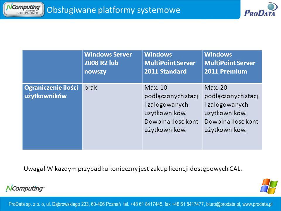 Obsługiwane platformy systemowe