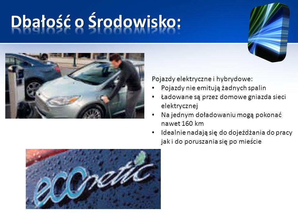 Dbałość o Środowisko: Pojazdy elektryczne i hybrydowe: