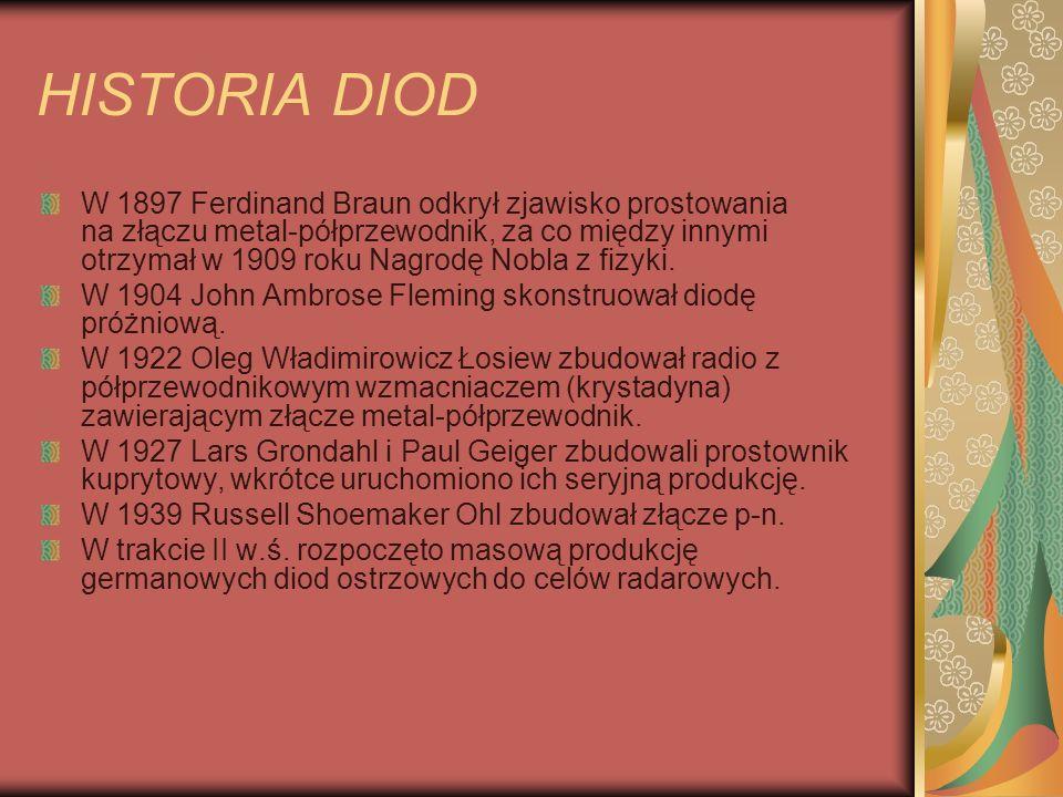HISTORIA DIOD