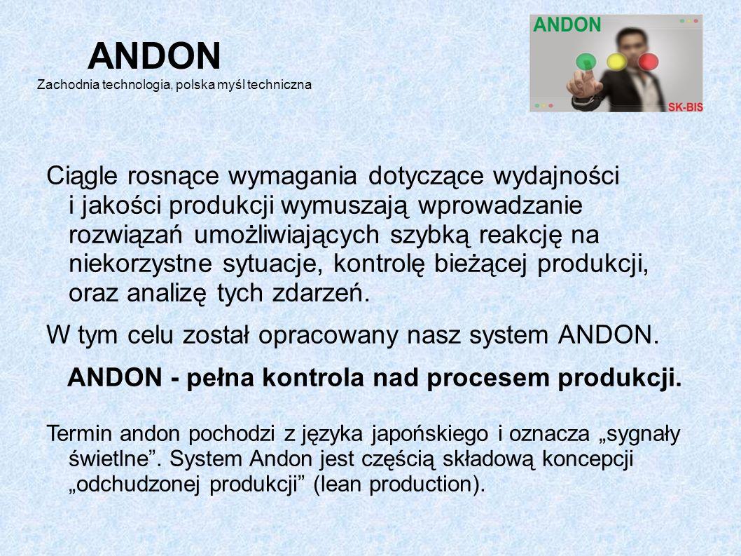 ANDON - pełna kontrola nad procesem produkcji.