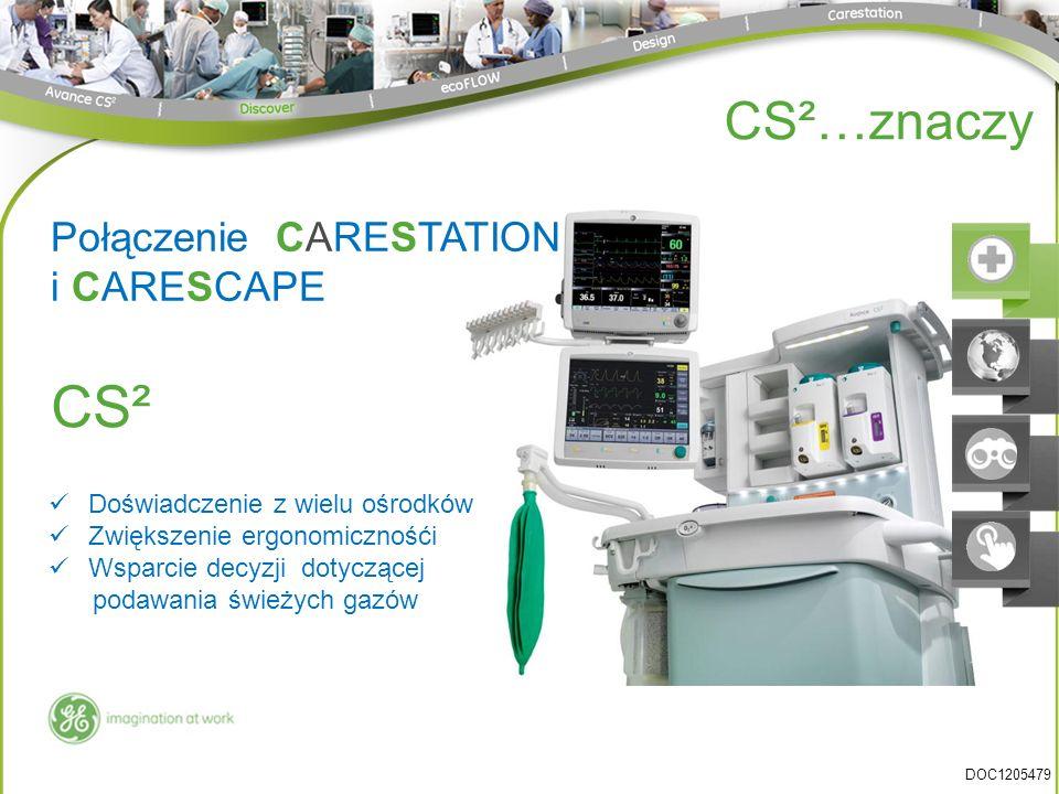 CS² CS²…znaczy Połączenie CARESTATION i CARESCAPE