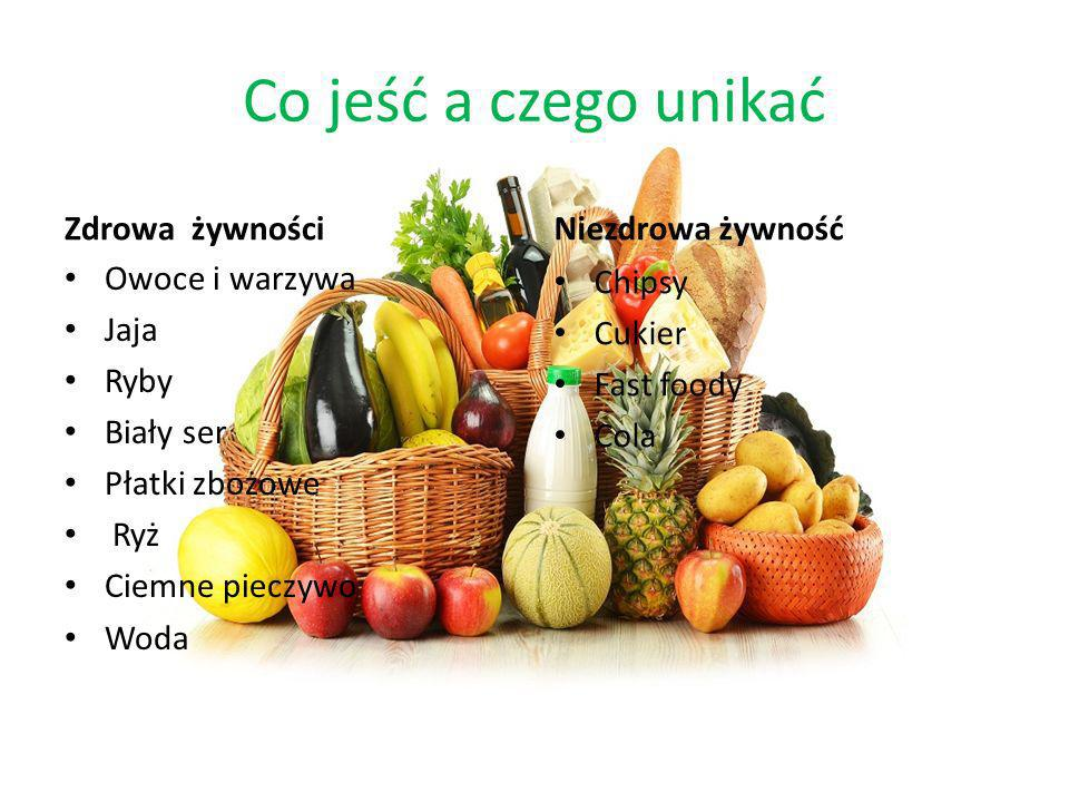 Co jeść a czego unikać Zdrowa żywności Niezdrowa żywność