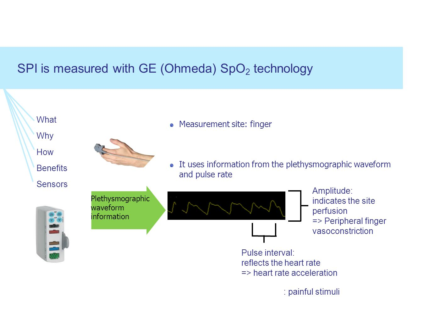 SPI is measured with GE (Ohmeda) SpO2 technology
