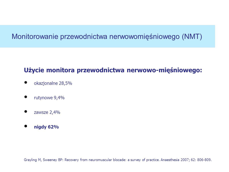 Monitorowanie przewodnictwa nerwowomięśniowego (NMT)