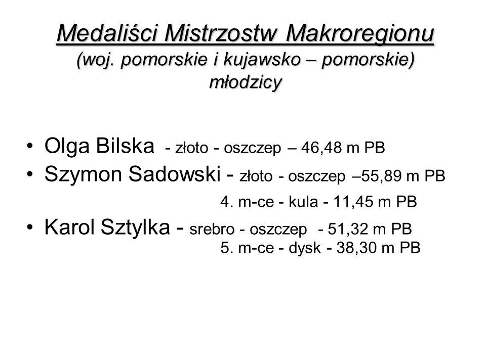 Medaliści Mistrzostw Makroregionu (woj