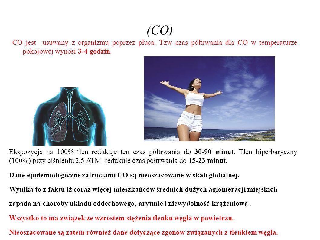 (CO) CO jest usuwany z organizmu poprzez płuca. Tzw czas półtrwania dla CO w temperaturze pokojowej wynosi 3-4 godzin.