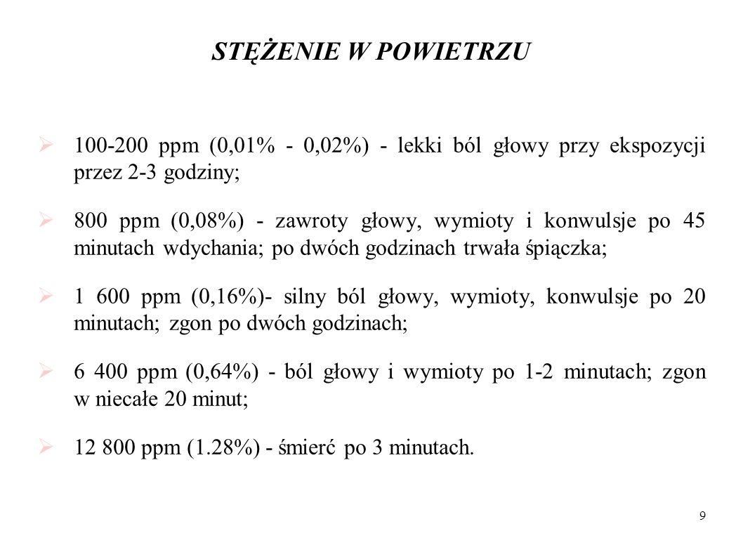 STĘŻENIE W POWIETRZU100-200 ppm (0,01% - 0,02%) - lekki ból głowy przy ekspozycji przez 2-3 godziny;
