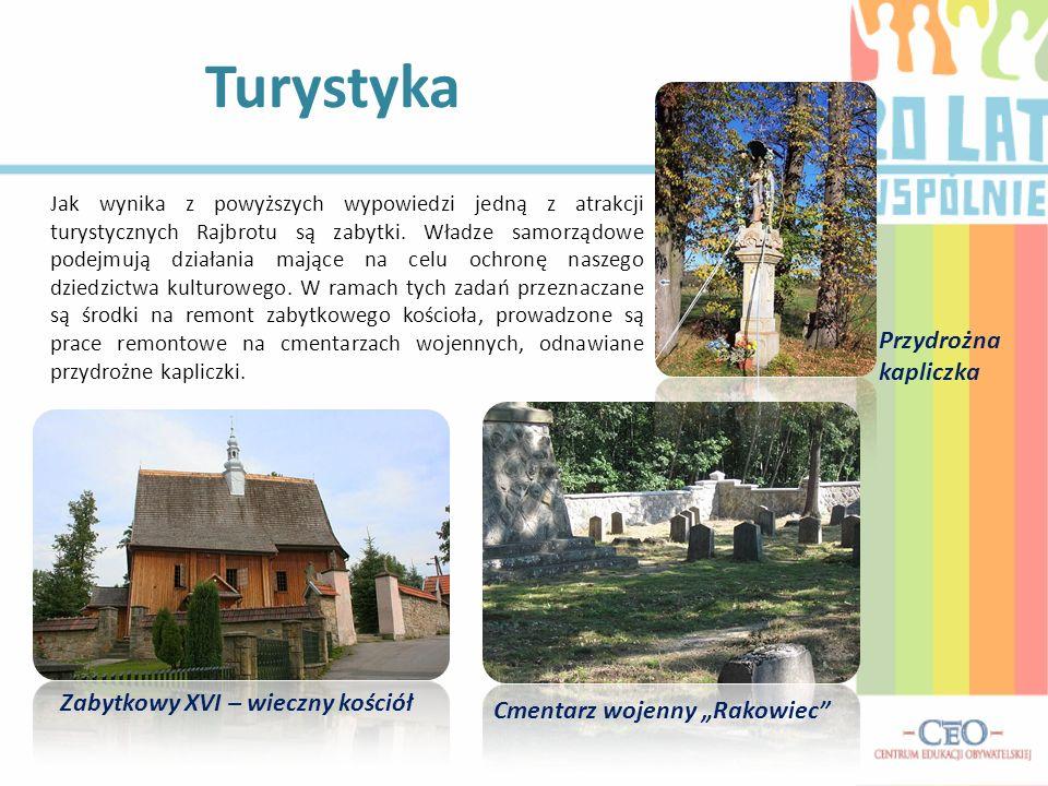 Turystyka Przydrożna kapliczka Zabytkowy XVI – wieczny kościół