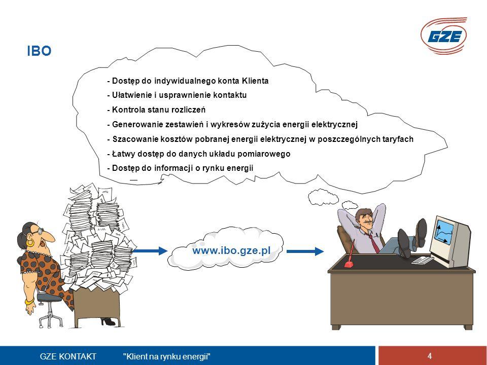 IBO www.ibo.gze.pl - Dostęp do indywidualnego konta Klienta