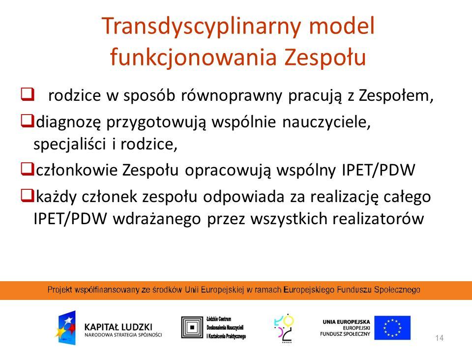 Transdyscyplinarny model funkcjonowania Zespołu