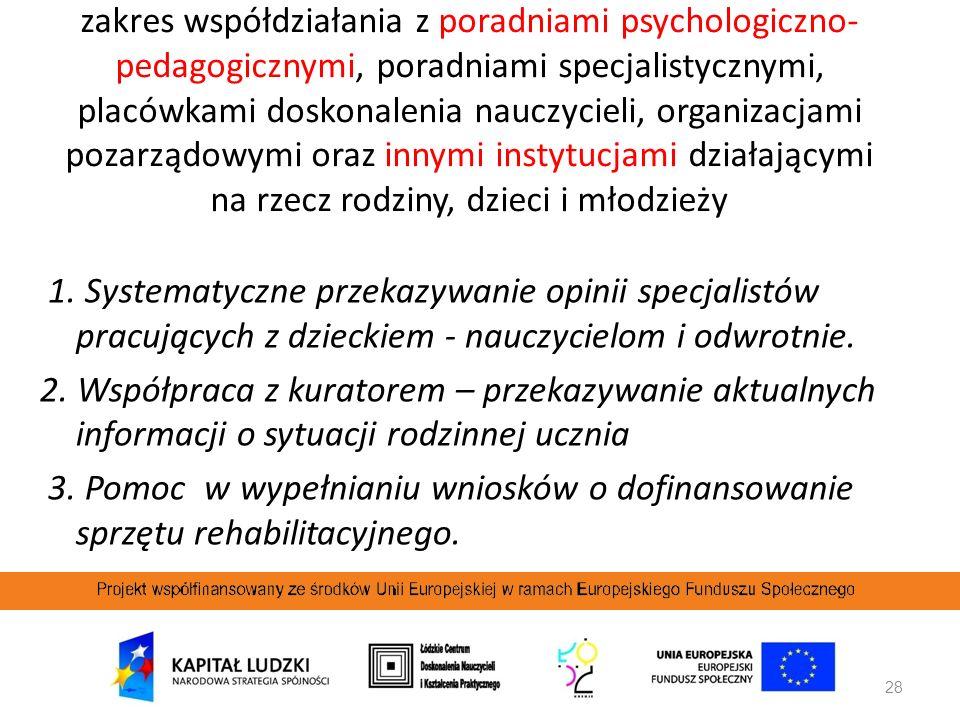 zakres współdziałania z poradniami psychologiczno-pedagogicznymi, poradniami specjalistycznymi, placówkami doskonalenia nauczycieli, organizacjami pozarządowymi oraz innymi instytucjami działającymi na rzecz rodziny, dzieci i młodzieży