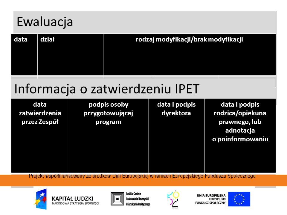 Informacja o zatwierdzeniu IPET