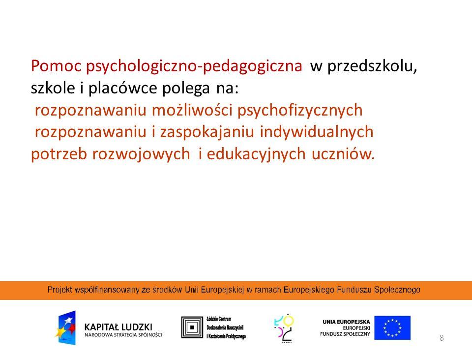 Pomoc psychologiczno-pedagogiczna w przedszkolu, szkole i placówce polega na: rozpoznawaniu możliwości psychofizycznych rozpoznawaniu i zaspokajaniu indywidualnych potrzeb rozwojowych i edukacyjnych uczniów.