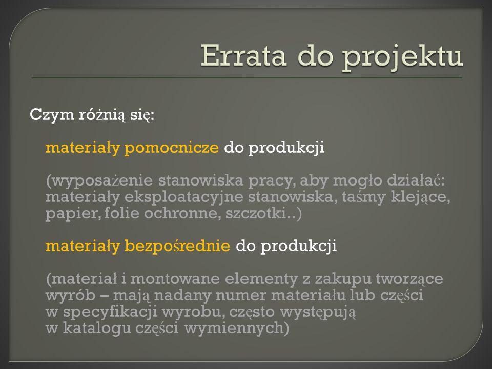 Errata do projektu Czym różnią się: materiały pomocnicze do produkcji