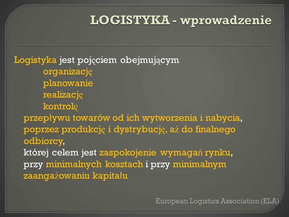 LOGISTYKA - wprowadzenie