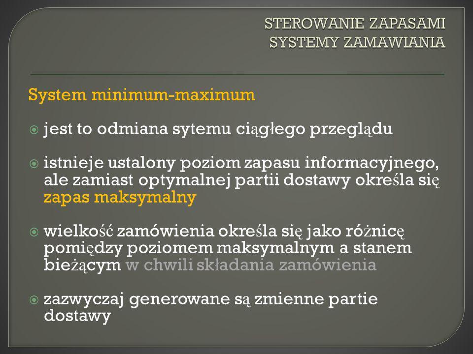 STEROWANIE ZAPASAMI SYSTEMY ZAMAWIANIA