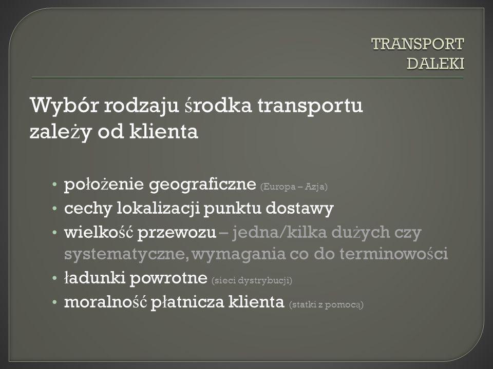 Wybór rodzaju środka transportu zależy od klienta