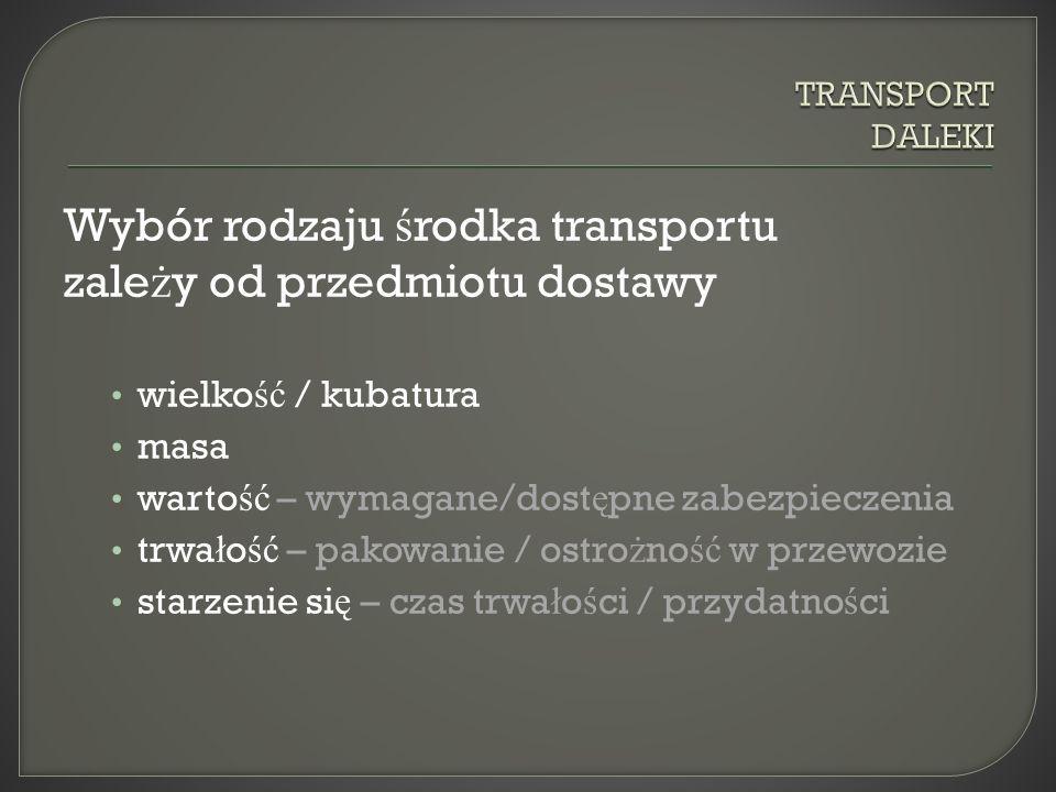 Wybór rodzaju środka transportu zależy od przedmiotu dostawy