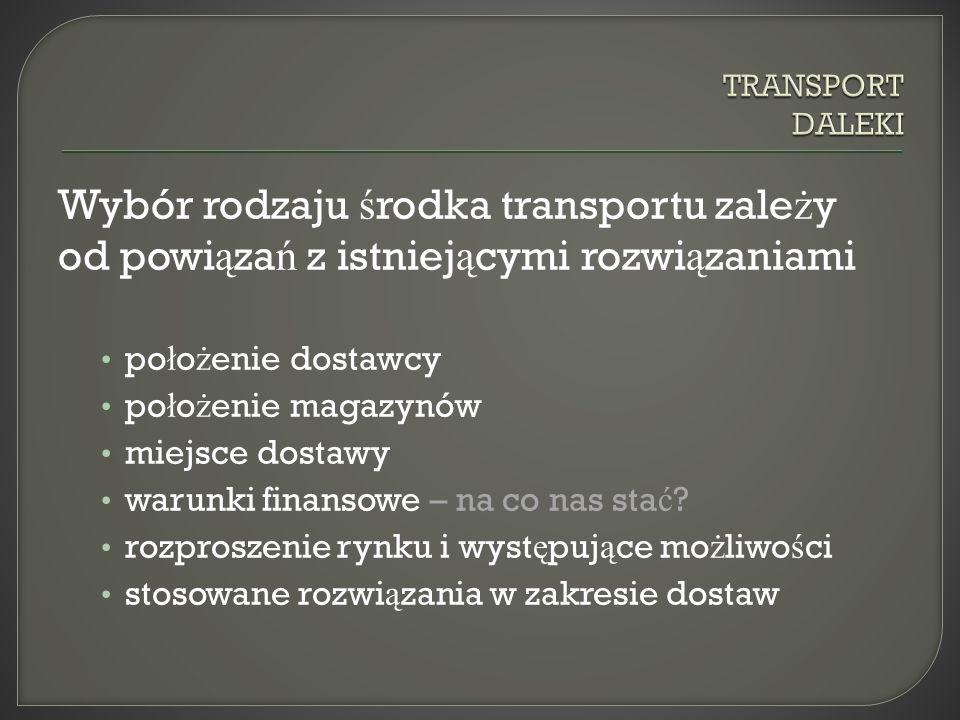 Wybór rodzaju środka transportu zależy