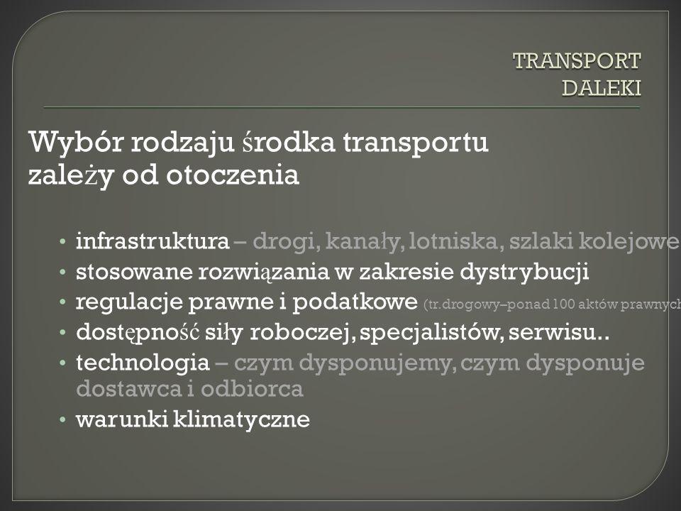 Wybór rodzaju środka transportu zależy od otoczenia