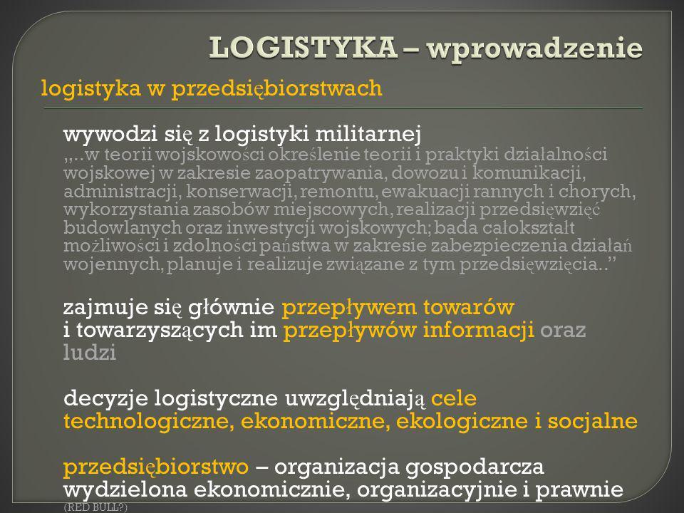 LOGISTYKA – wprowadzenie