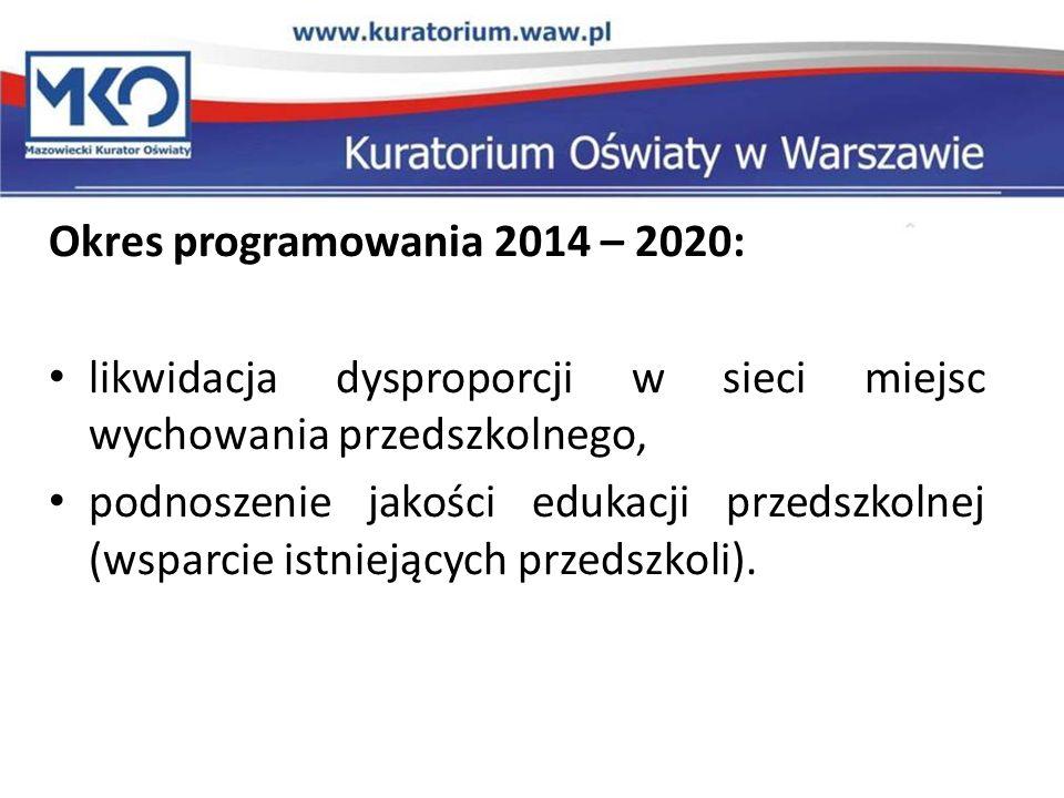 Okres programowania 2014 – 2020: