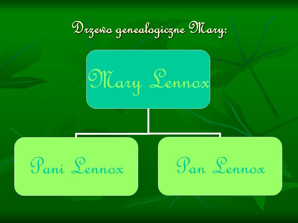 Drzewo genealogiczne Mary: