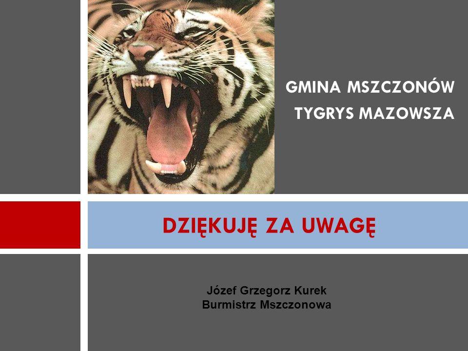 GMINA MSZCZONÓW TYGRYS MAZOWSZA