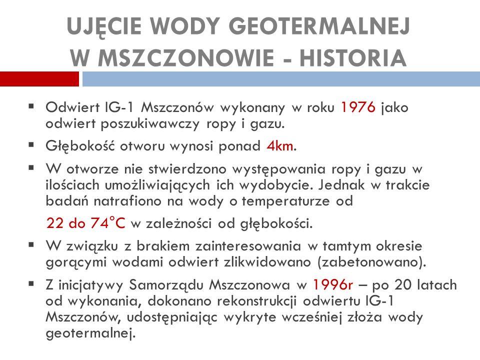UJĘCIE WODY GEOTERMALNEJ W MSZCZONOWIE - HISTORIA