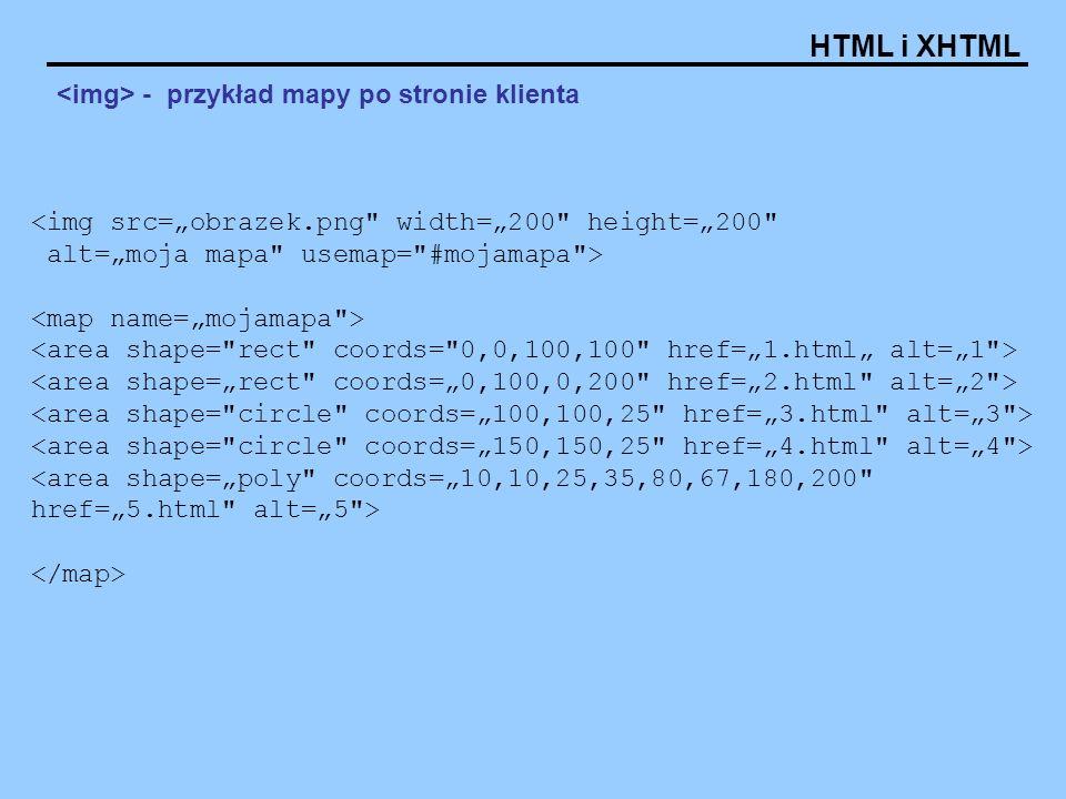 <img> - przykład mapy po stronie klienta