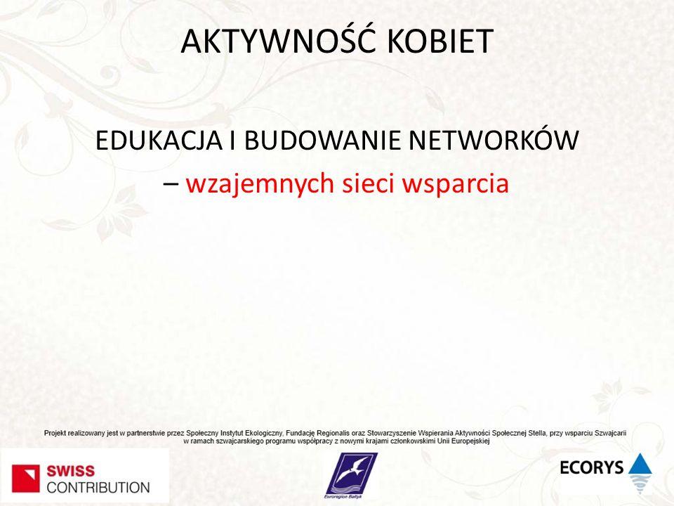 EDUKACJA I BUDOWANIE NETWORKÓW – wzajemnych sieci wsparcia
