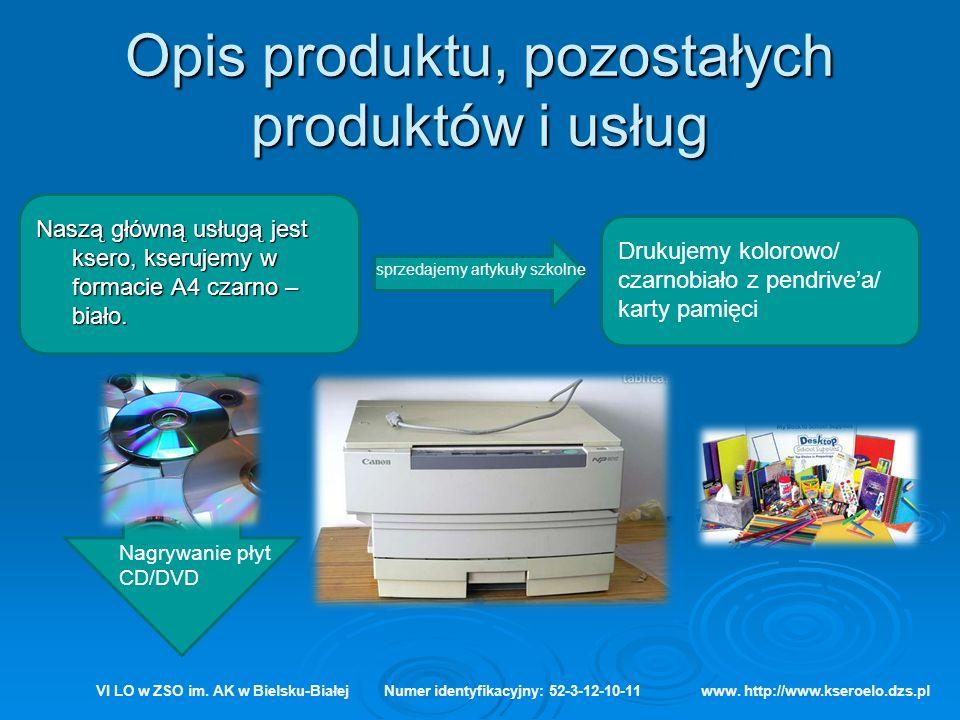 Opis produktu, pozostałych produktów i usług