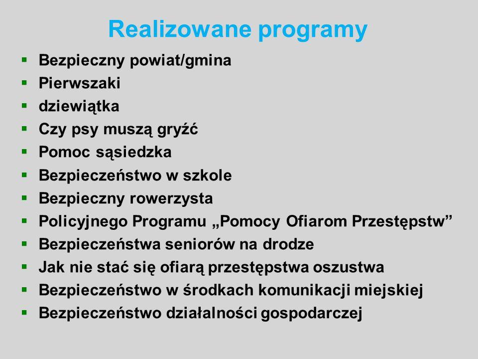 Realizowane programy Bezpieczny powiat/gmina Pierwszaki dziewiątka