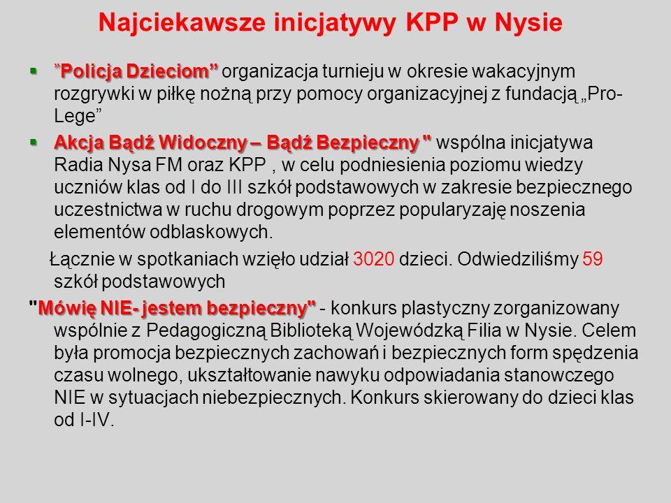 Najciekawsze inicjatywy KPP w Nysie