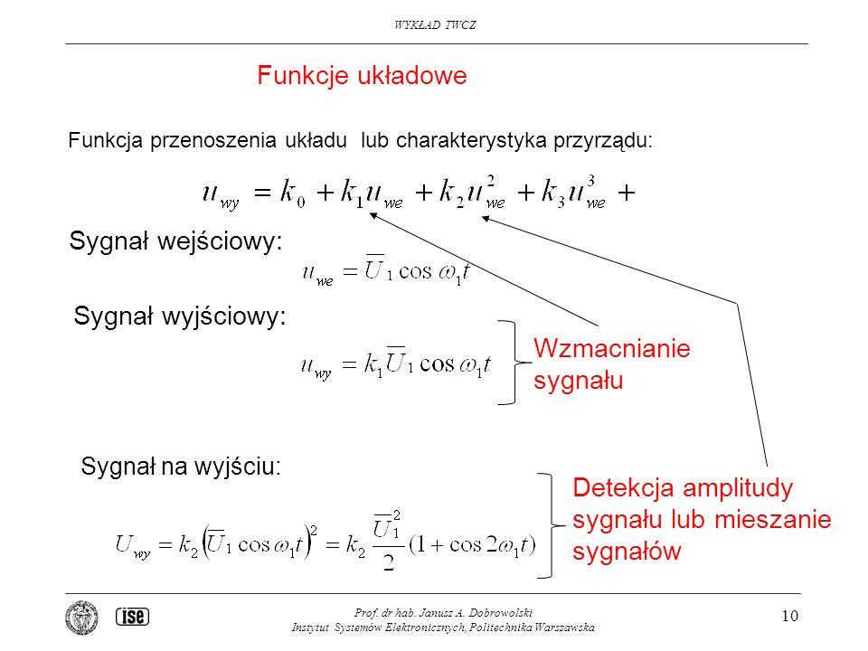 Funkcje układowe Sygnał wejściowy: Sygnał wyjściowy: Wzmacnianie