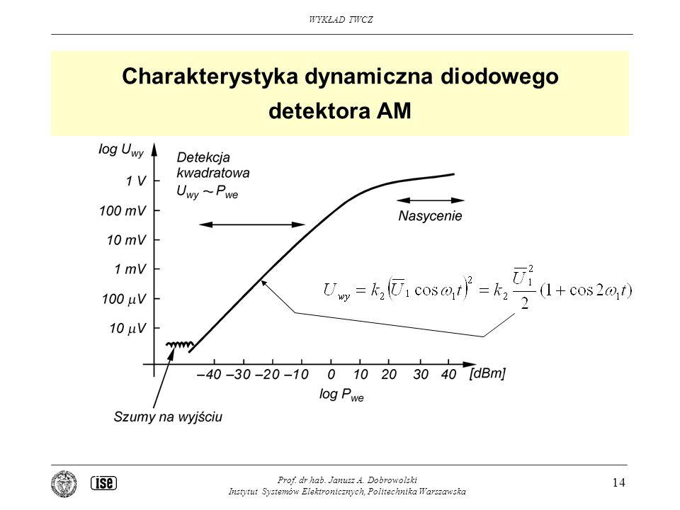 Charakterystyka dynamiczna diodowego detektora AM