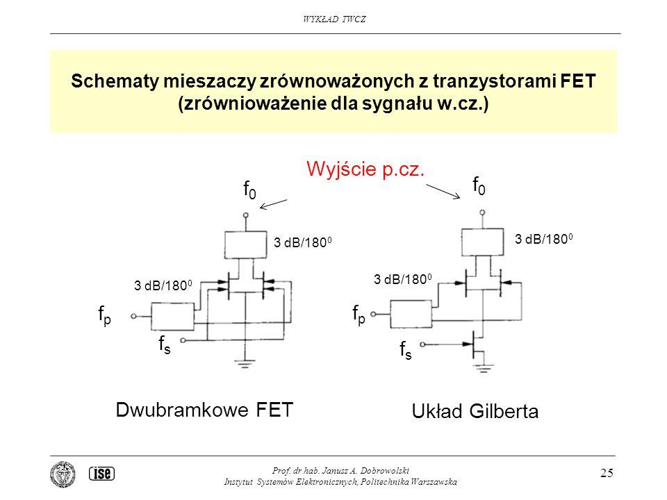 Wyjście p.cz. f0 f0 fp fp fs fs Dwubramkowe FET Układ Gilberta