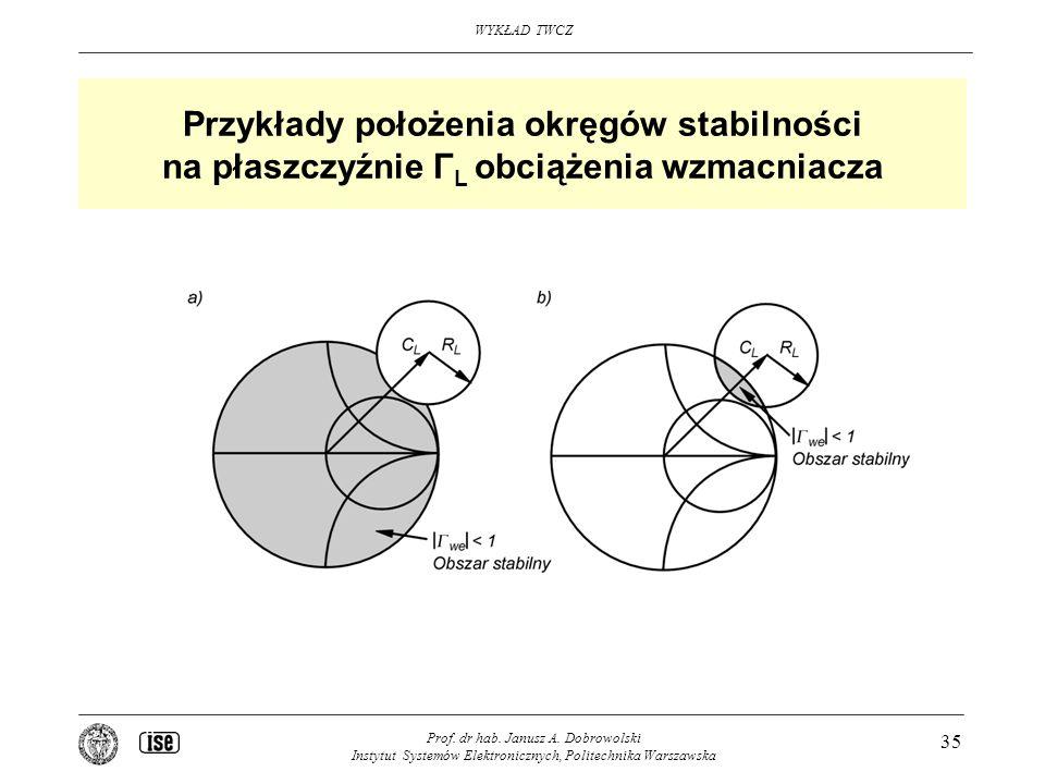 Przykłady położenia okręgów stabilności na płaszczyźnie ΓL obciążenia wzmacniacza